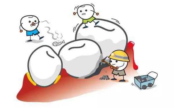 3.  口腔护理指南:刷牙