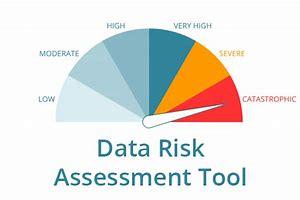 肿瘤风险评估工具