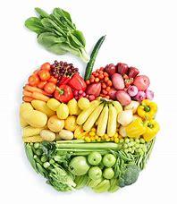 化疗期间需避免的食物