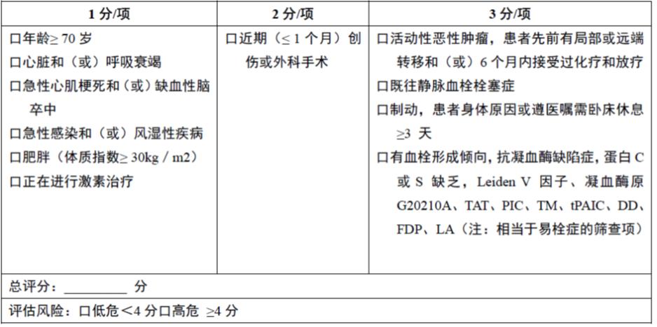 静脉血栓栓塞症(VTE)的风险评估:内科住院病人