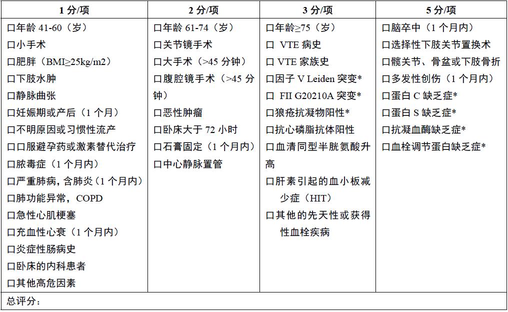 静脉血栓栓塞症(VTE)的风险评估:外科住院病人